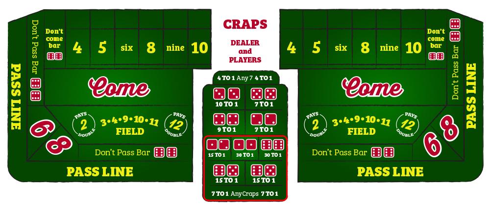 play craps